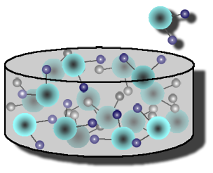 Pure blue molecules
