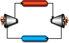 Generalized process flow diagram for a power cycle.