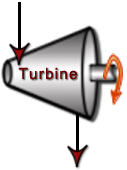 Flow diagram of a turbine.